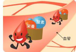 発熱や痛みは体の防衛反応
